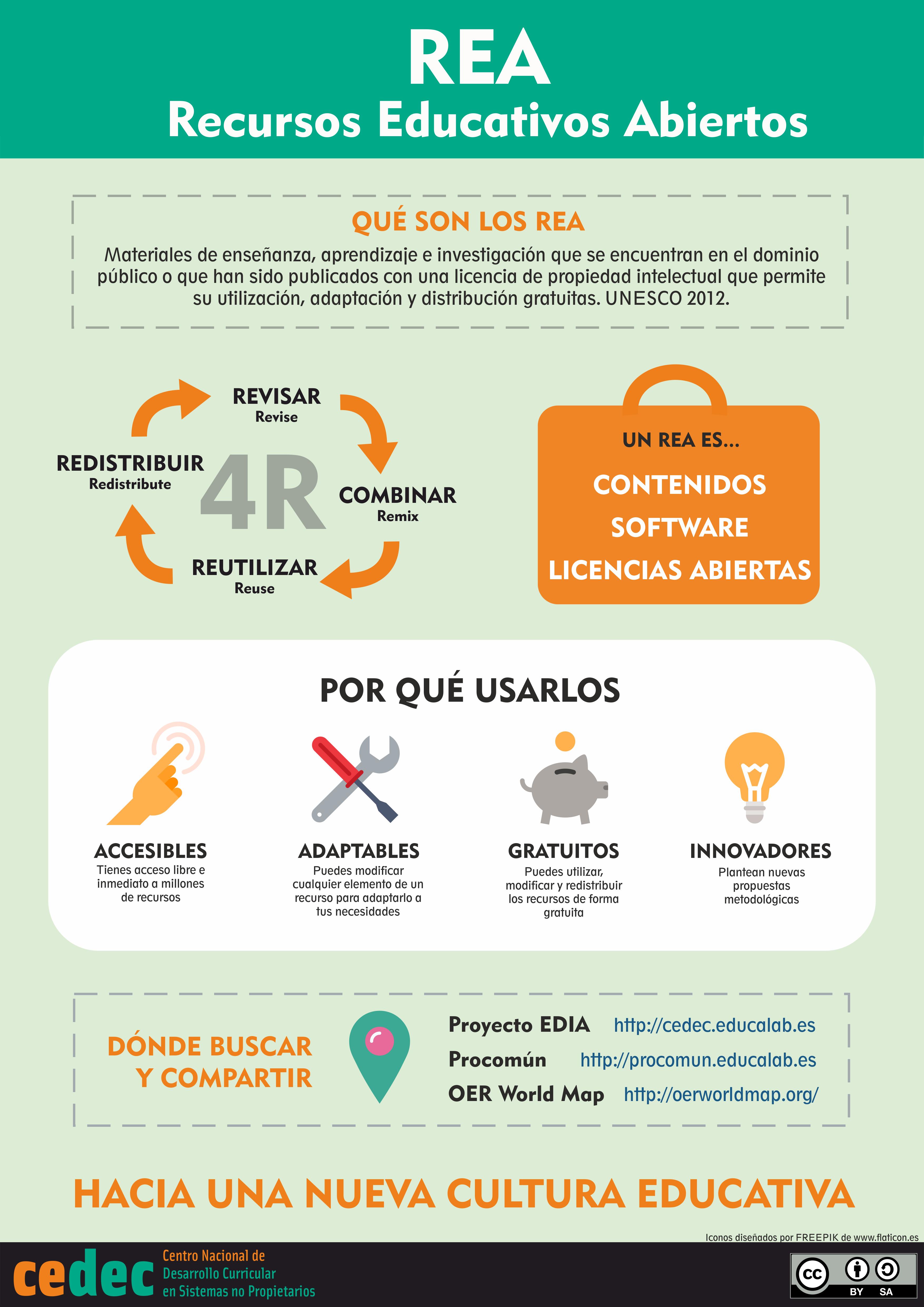 infografía_REA