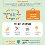 Qué son los REA (Versión en gallego)