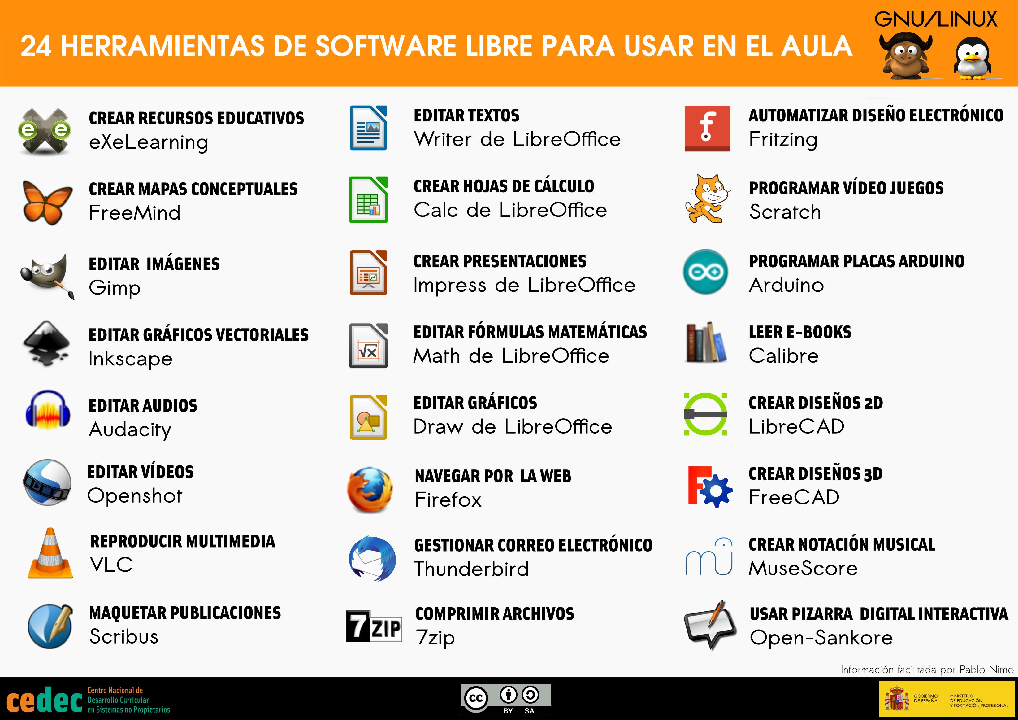 24 herramientas de software libre para el aula. | Cedec