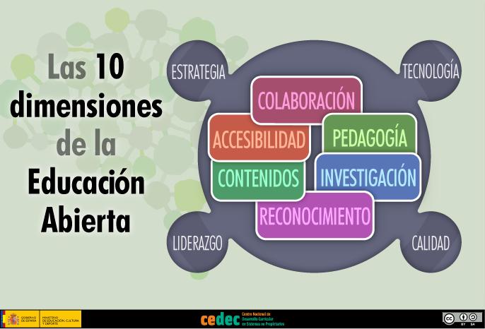 Las 10 dimensiones de la Educación Abierta