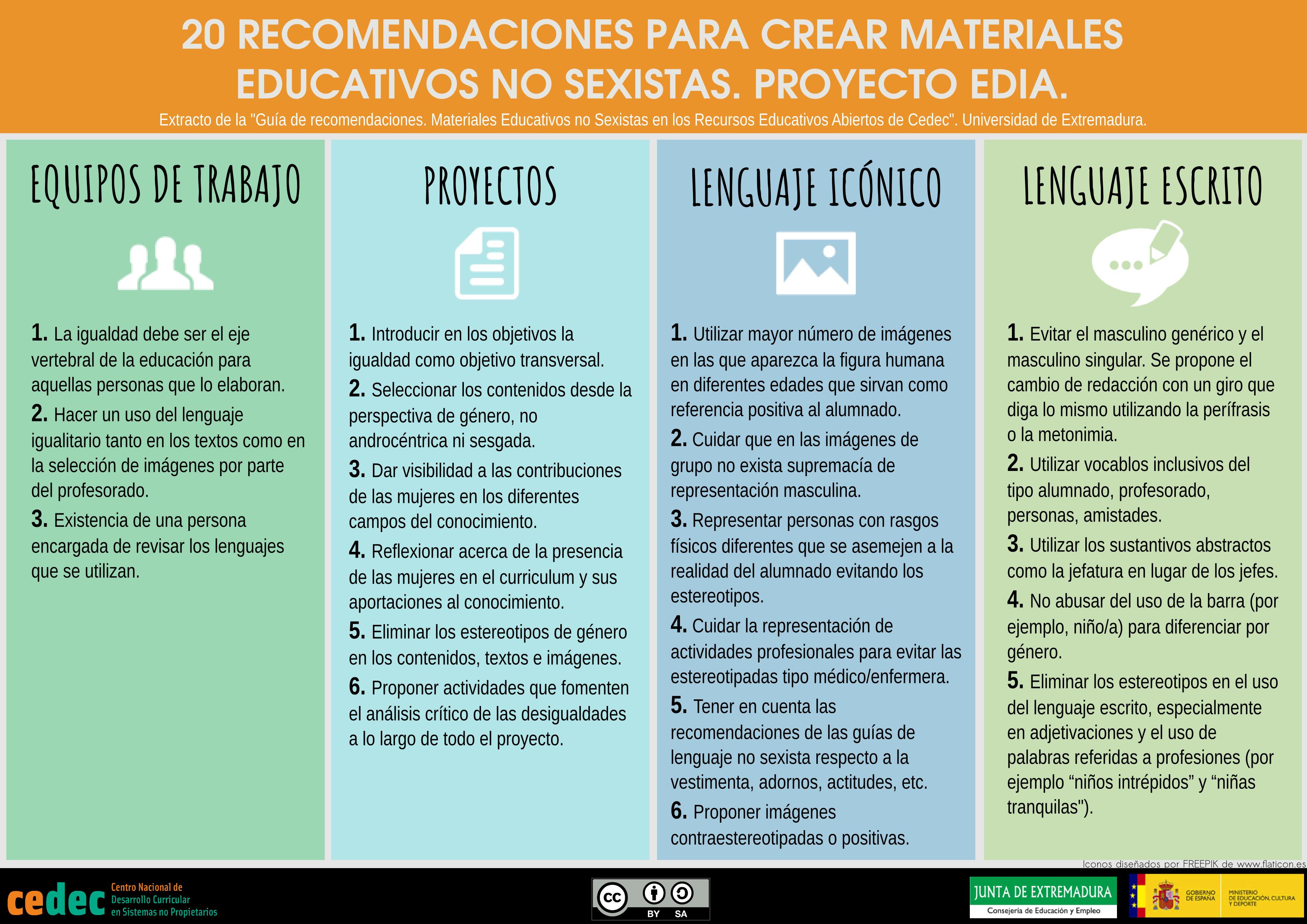20 recomendaciones para crear materiales educativos no sexistas.