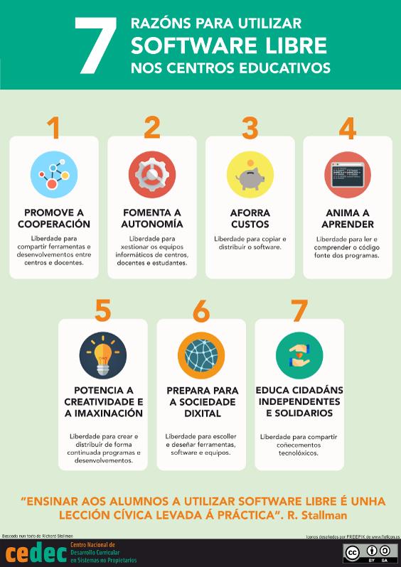 7 razones software libre - gallegored