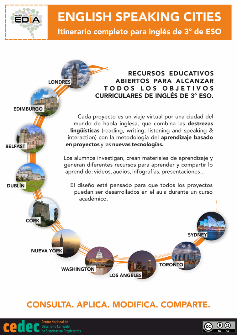 itinerario English Speaking Cities V1red