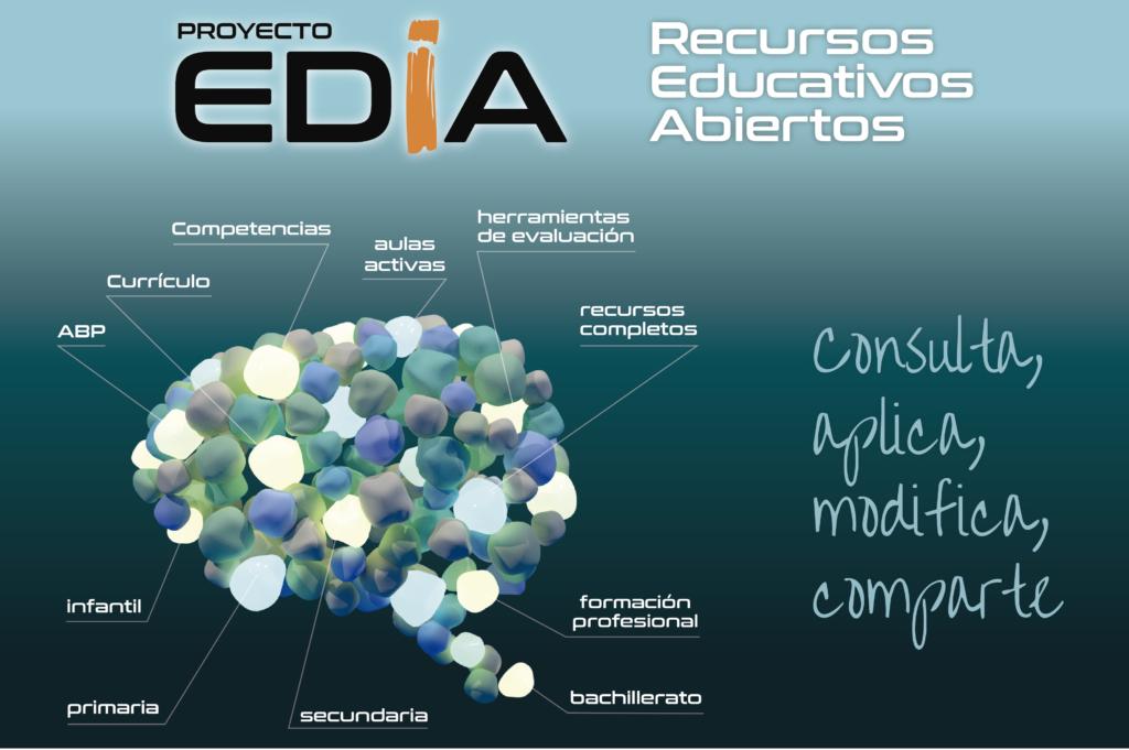Póster recursos educativos abiertos del proyecto EDIA