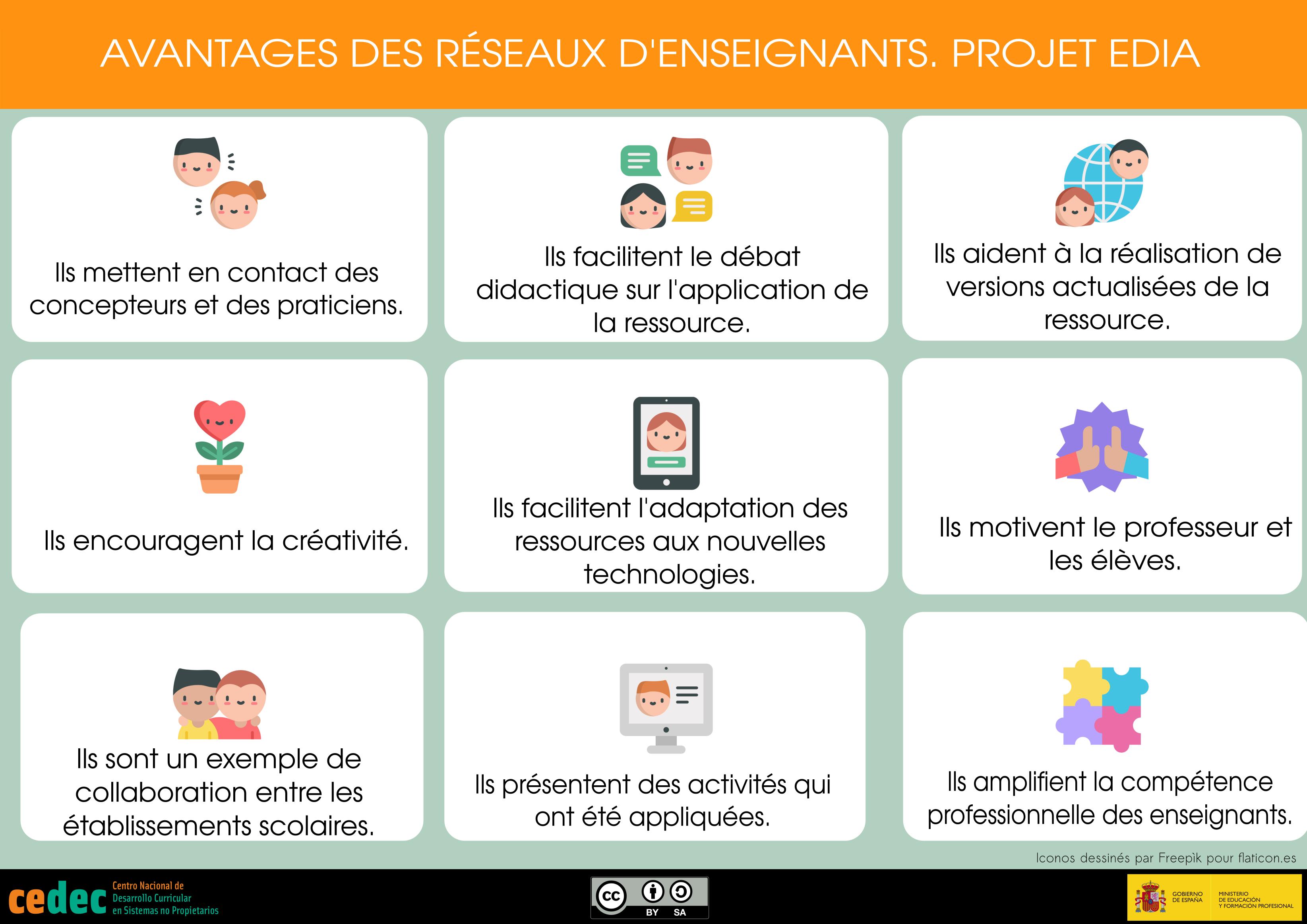 """Traducción de la infografía """"Ventajas de los grupos de trabajo y redes de docentes EDIA"""" a francés"""