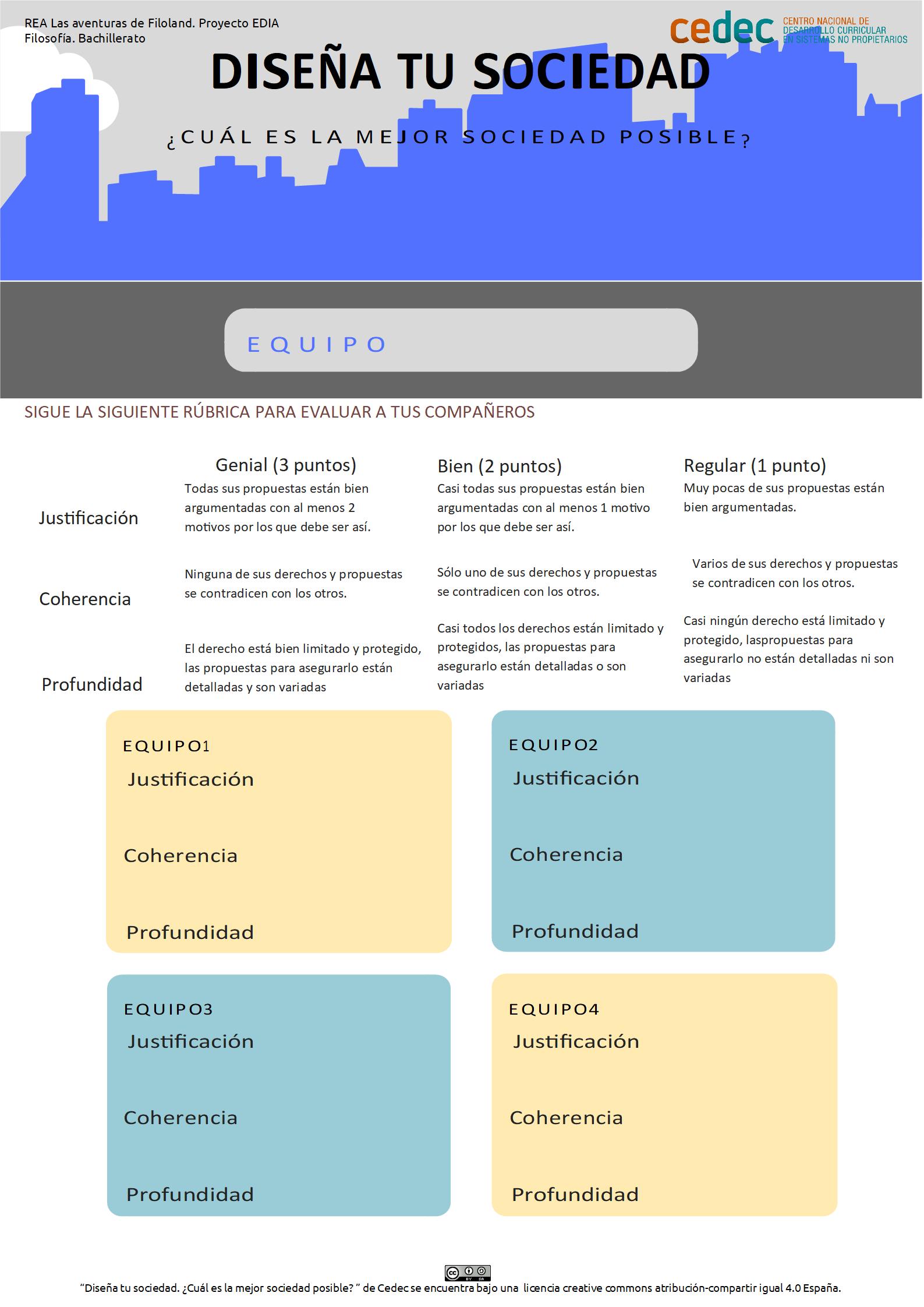Imagen de la rúbricaPlantilla para evaluar el diseño de sociedades