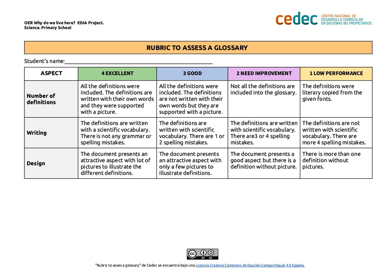 Imagen de la rúbricaRubric to assess a glossary