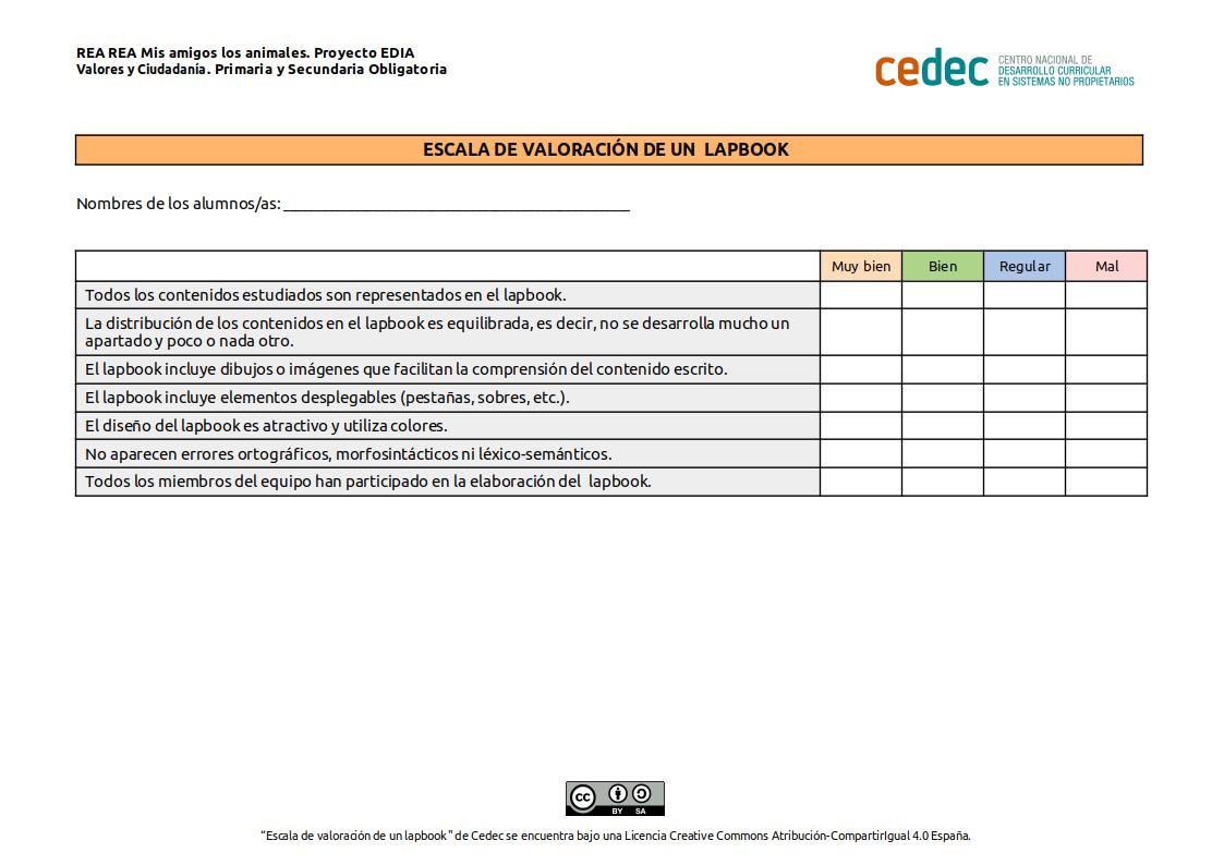 Imagen de la rúbricaEscala de valoración de un lapbook